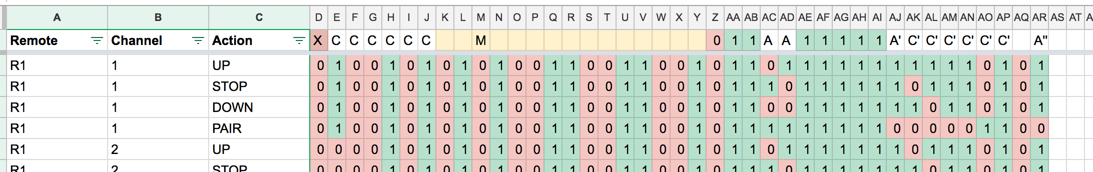 Manchester captures inside a spreadsheet